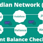 All SIM Main Account Balance Check USSD Codes List