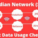 All SIM Internet Data Balance Check USSD Codes List