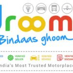 Droom Customer Care Number, Contact Address, Email Id