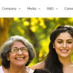 Mankind Pharma Customer Care Number, Contact Address, Email Id