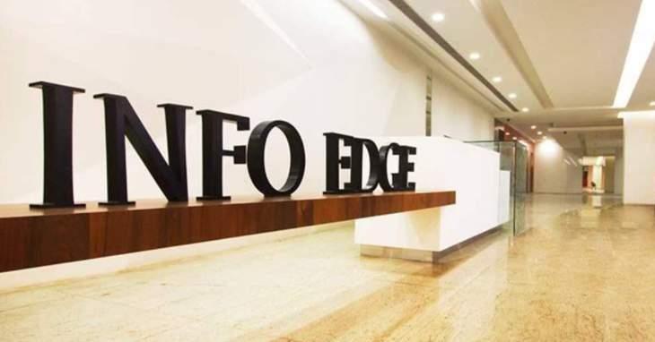Info Edge Customer Care